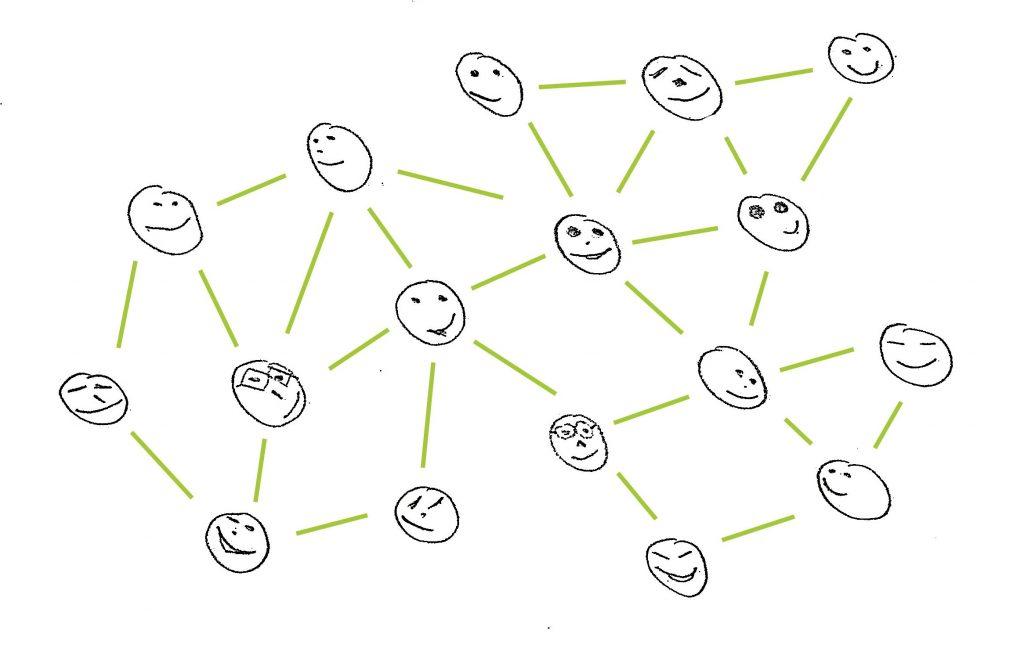 Netzwerk Kooperation Links Gesichter, die verbunden sind