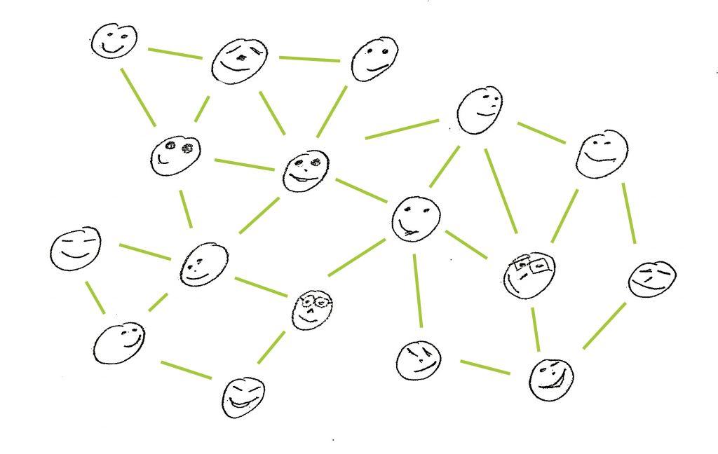 Netzwerk Kooperationspartner Experten Grafik mit Gesichtern